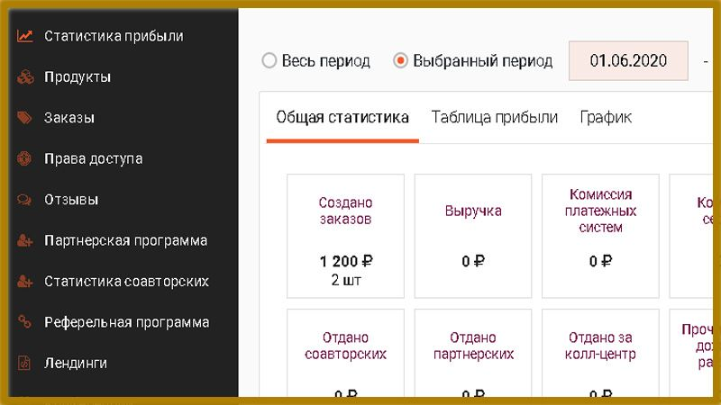 Отображение статистики в личном кабинете в Monecle